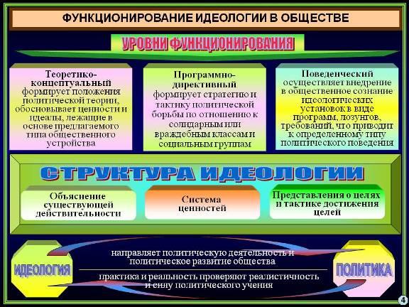 funktsionirovanie_ideologii.jpg
