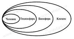 tehnosfera.jpg